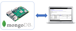 remote mongoDB connection